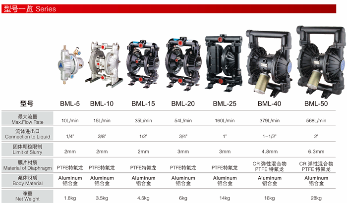 One Way Pneumatic Diaphragm Pump For Printing Circulate Pumping Machine .png