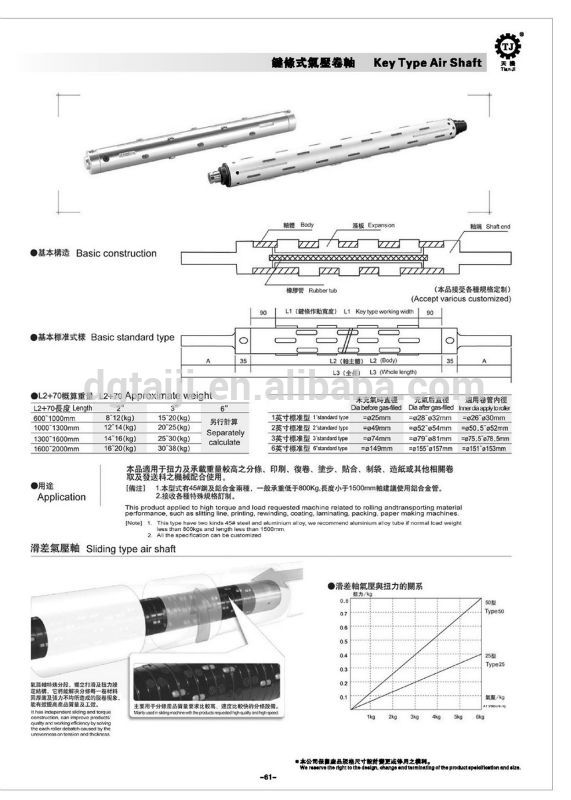 friction air shaft  for paper roller  2017 hot selling air friction shaft for paper roller HT1CdY3FP0aXXagOFbXl.jpg